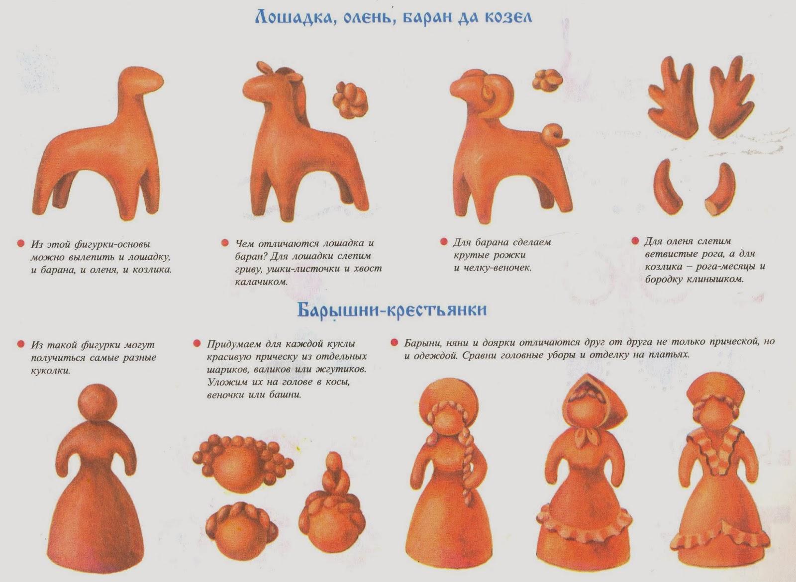 Дымковская игрушка как сделать