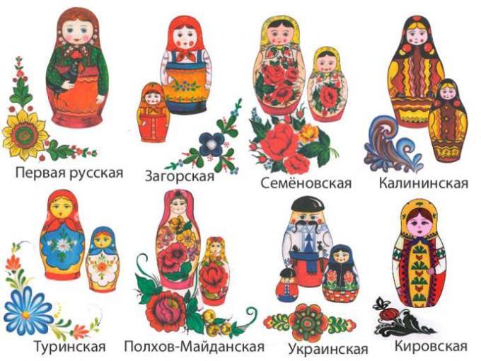 matreshka 4 680x510 - Народный промысел россии матрешка доклад