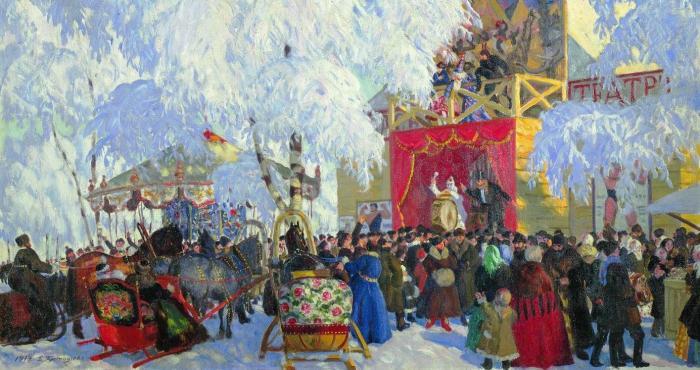 Кустодиев Балаганы